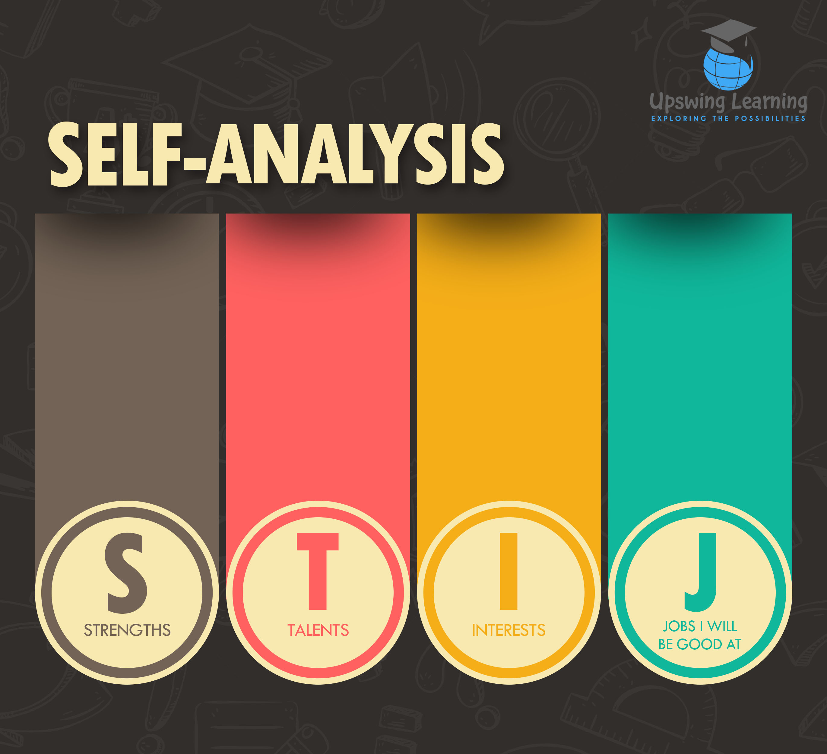 Self Analysis